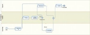 BPMN Process feature image