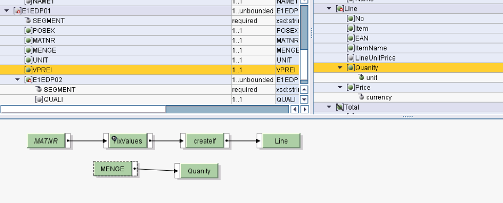 Best Practices Mapping SAP PI Course - Sap data mapping